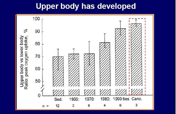 upper body developpment.jpg