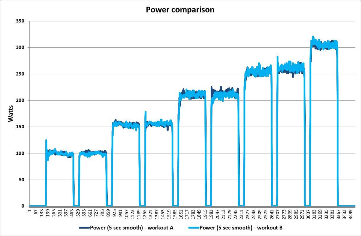 Power Comparison.jpg