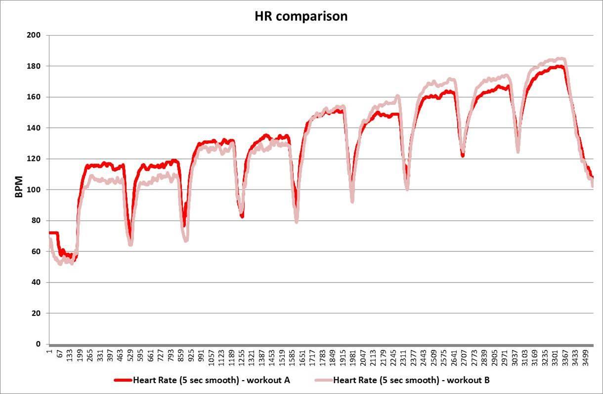 HR Comparison.jpg