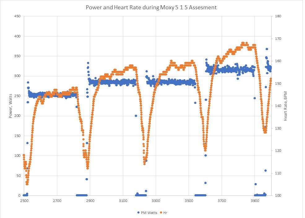 Power HR Zoomed assesment 1 NOV 17.jpg