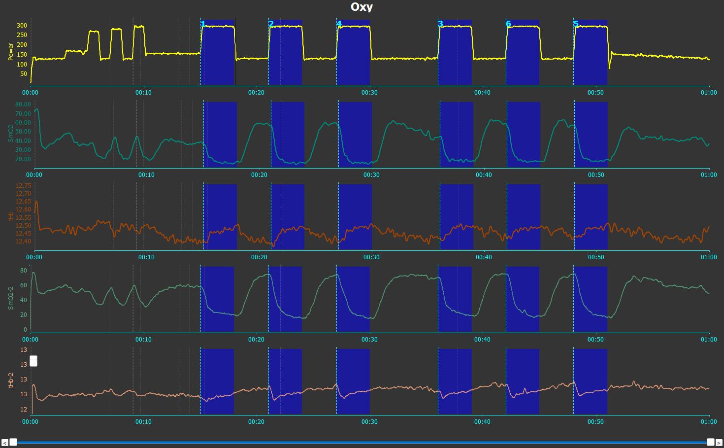V02 intervals Oxy.png