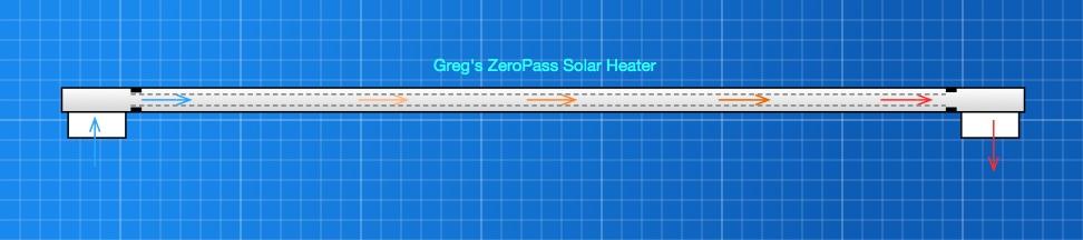 ZeroPass Solar Heater.jpg