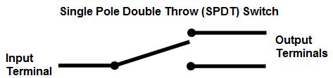 SPDT-diagram.png