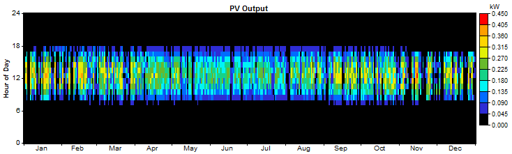 PV-Output.png