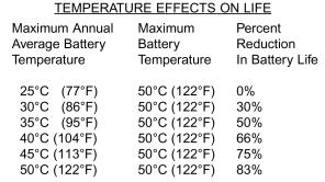 Effects of tempture on lifetime.jpg