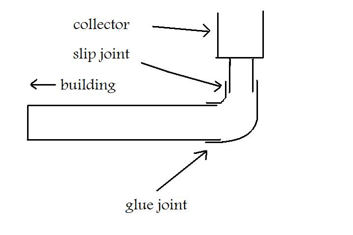 collector slip joint.jpg
