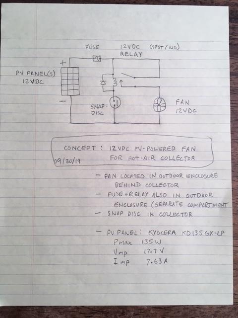 2) Concept 02 - DC fan, 100219.jpg
