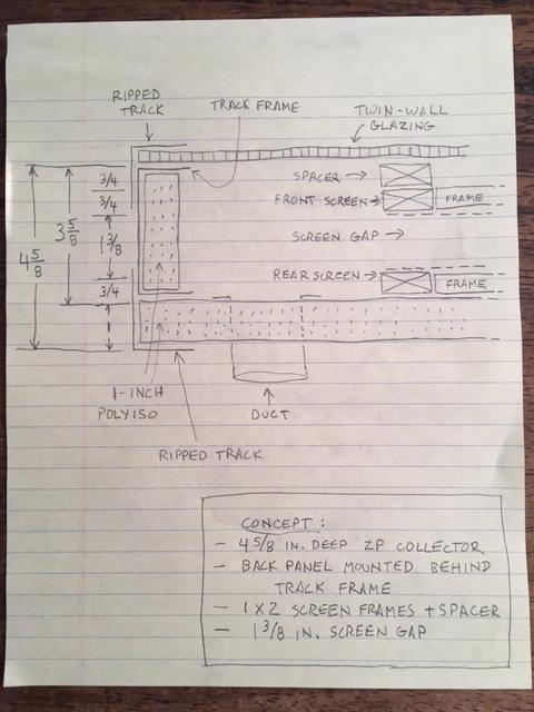 3) Concept - Deep track frame, 100119IMG_1143.jpg