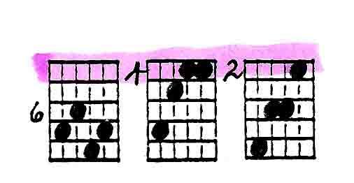 ii-V-I in B (ex 3a).jpg