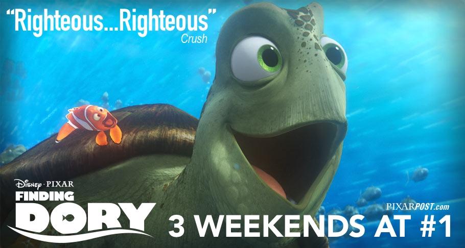 Finding-Dory-Box-Office-3-Weeks-Pixar-Post.jpg