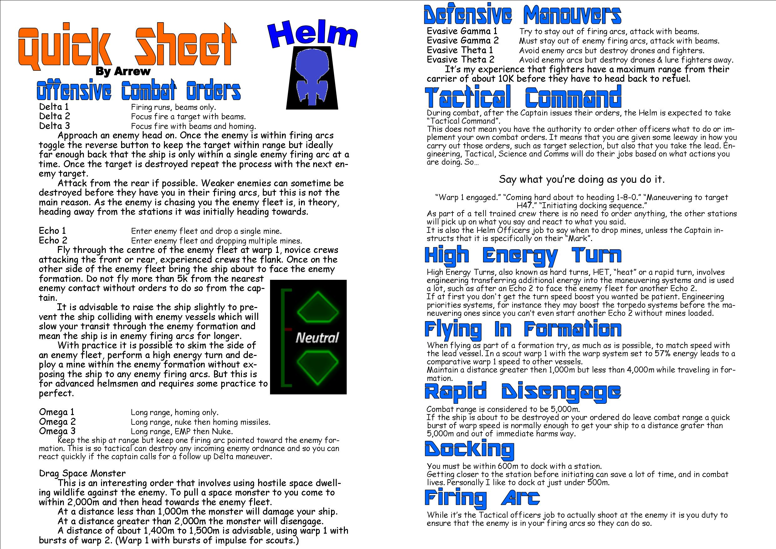 Helm Quick Sheet.jpg