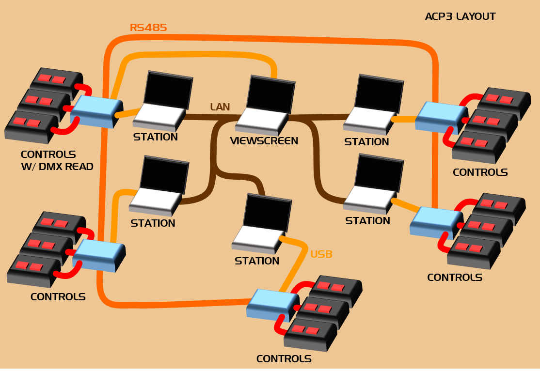 acp3 schematic 20181231.png