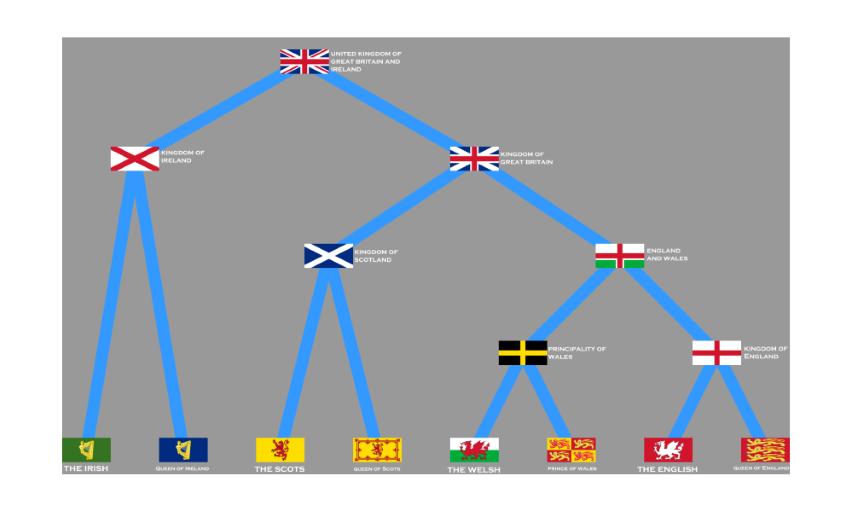 British Isles - small.png