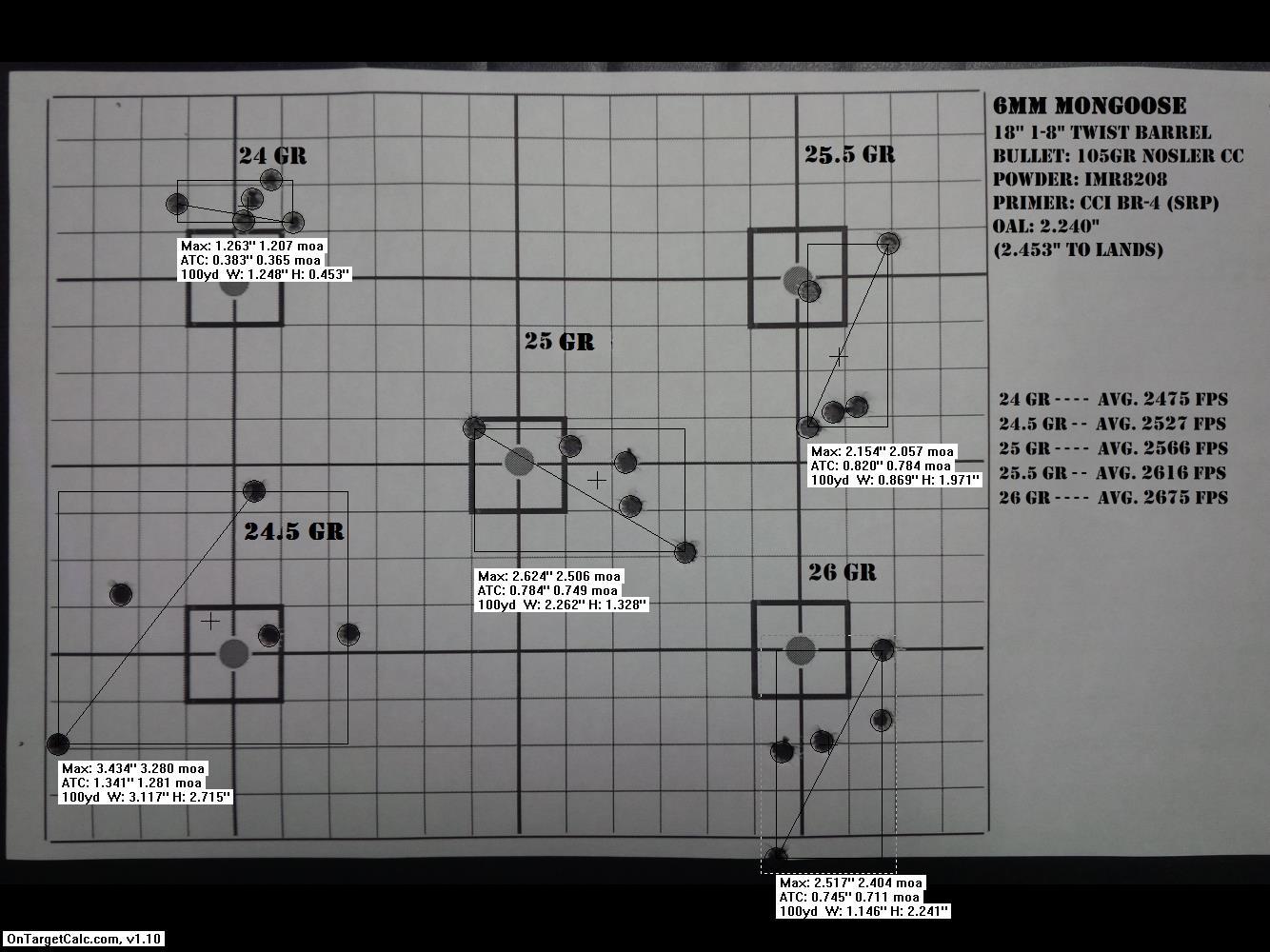 10-10-16 Mongoose 105NCC IMR8208 01.jpg