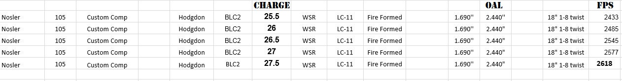 105gr BLC2 data.JPG