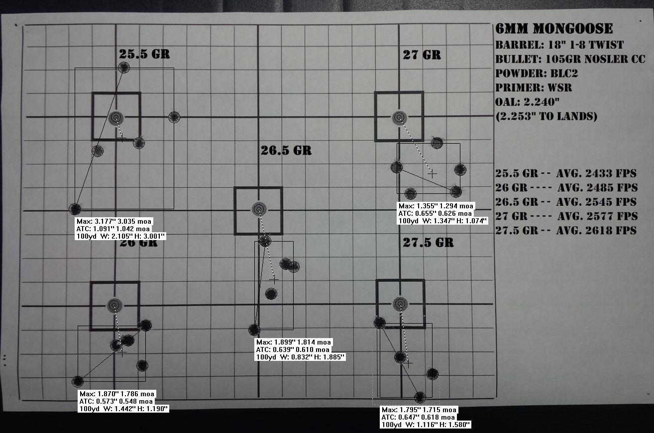 10-11-16 Mongoose 105NCC BLC2 02.jpg