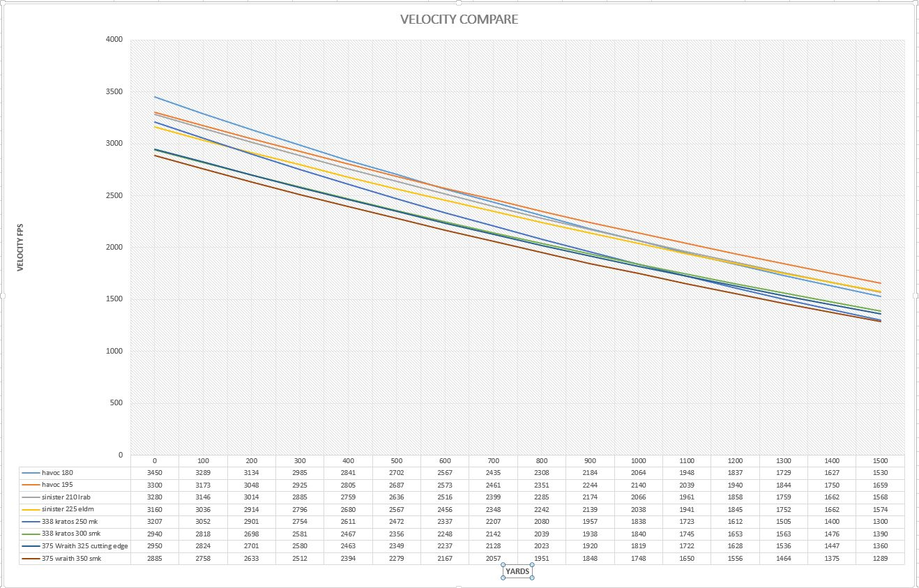 VELOCITY COMPARE.jpg