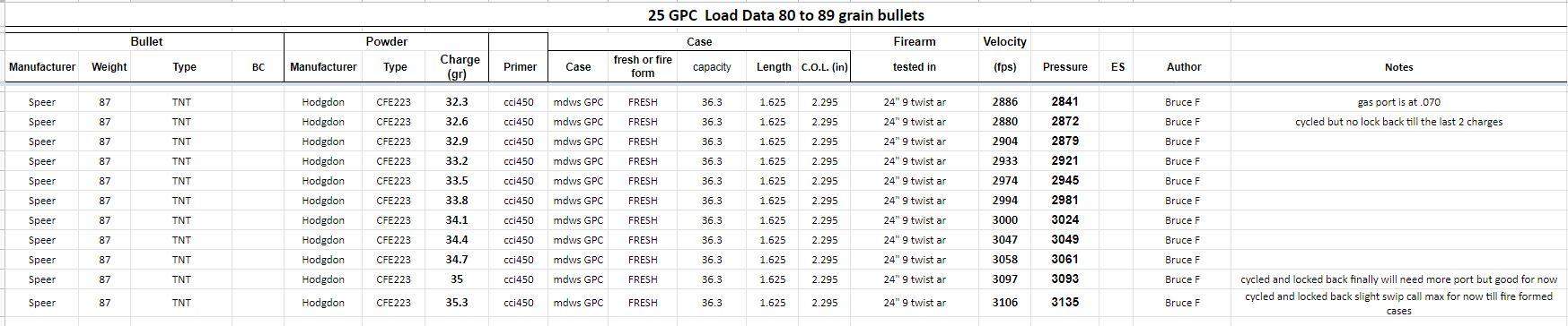 87 tnt first data.jpg