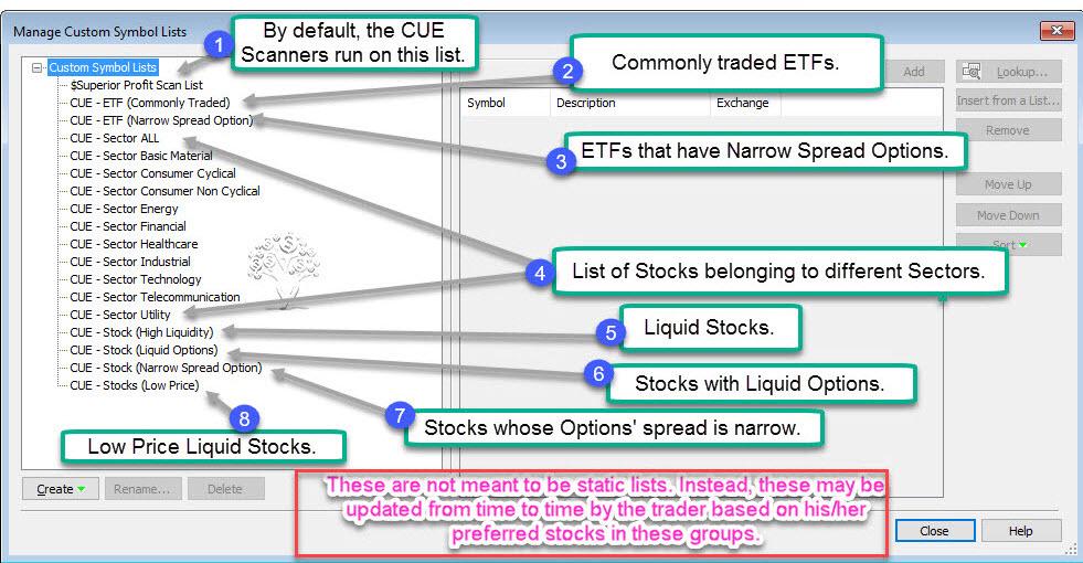 CUE Elie for TradeStation - Custom Symbol Lists.jpg
