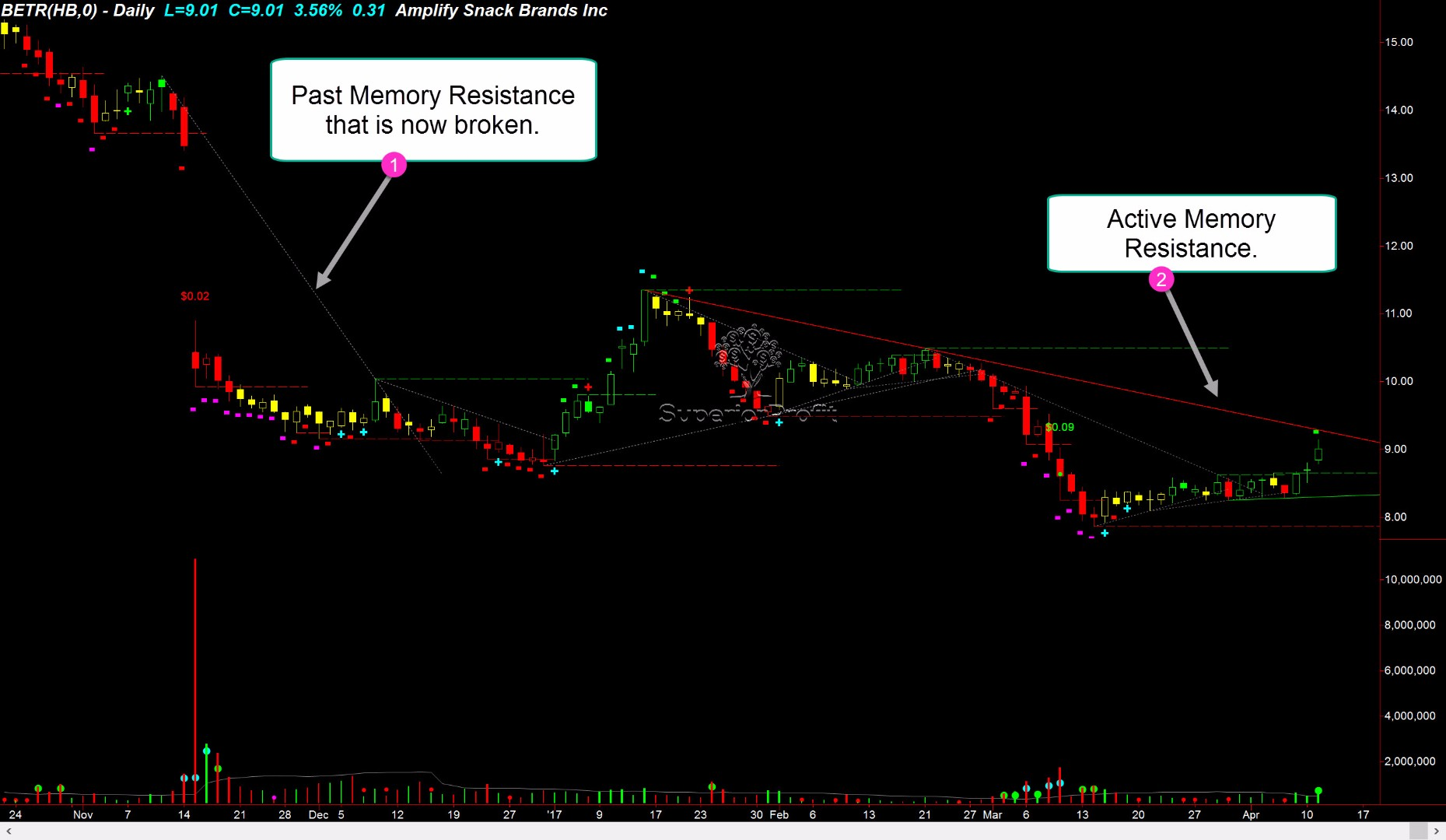 CUE Elite for TradeStation - Clean Chart Template.jpg