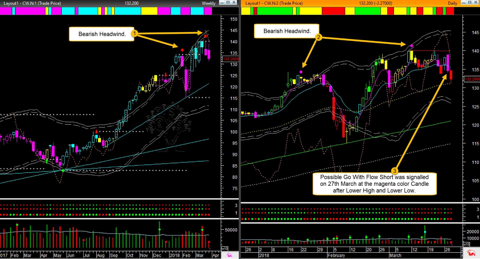CUE Chart.jpg