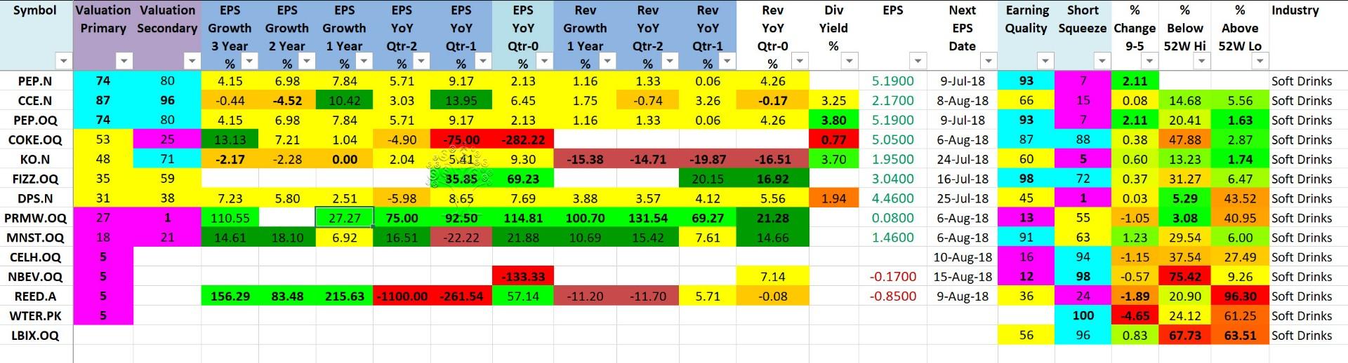 PEP Vital Statistics.jpg