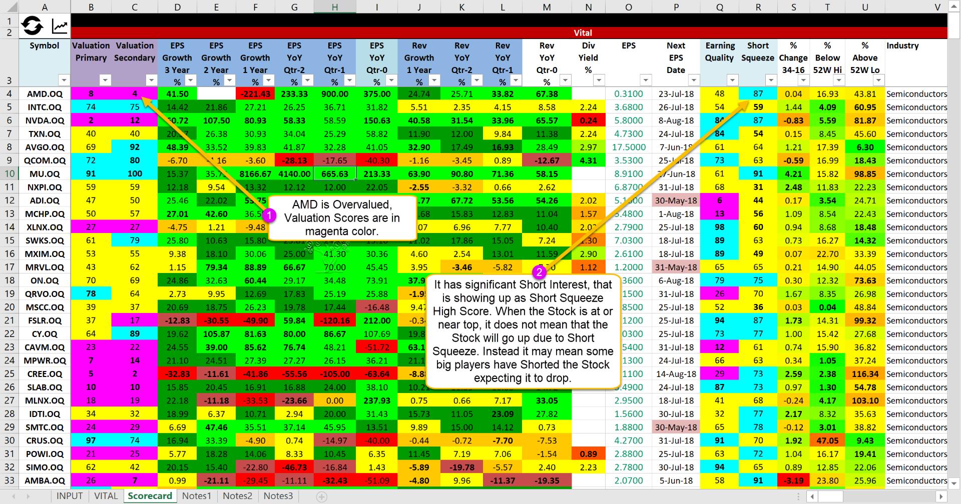 AMD Fundamental Peer Analysis.png