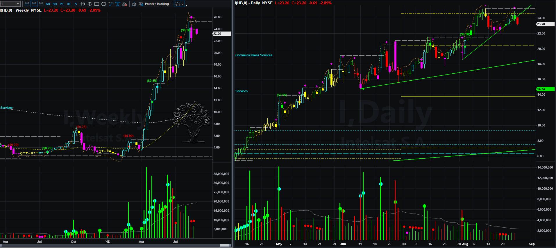 I chart 2018-08-27_9-47-43.jpg