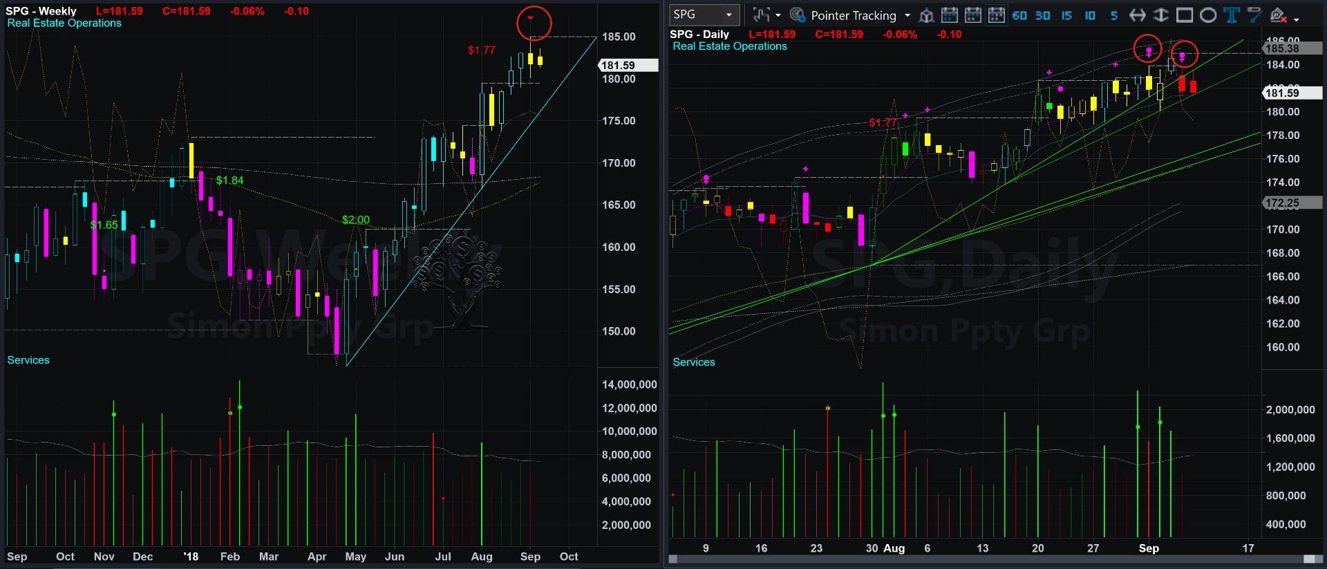 SPG charts 2018-09-10_11-42-38.jpg