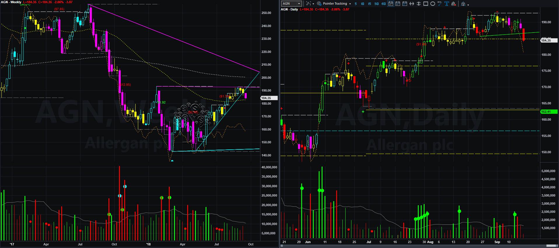 AGN chart 2018-09-17_13-01-04.jpg