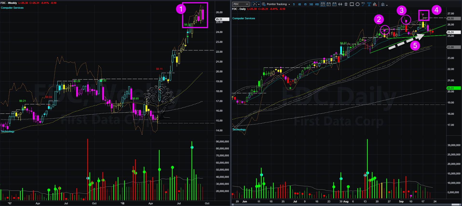 FDC chart 2018-09-21_12-41-13.jpg