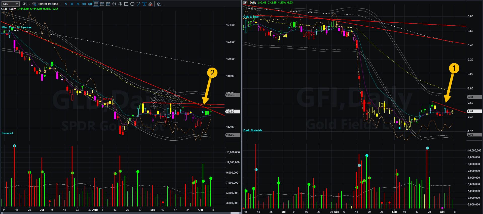 gfi chart 2018-10-06_0-12-37.jpg