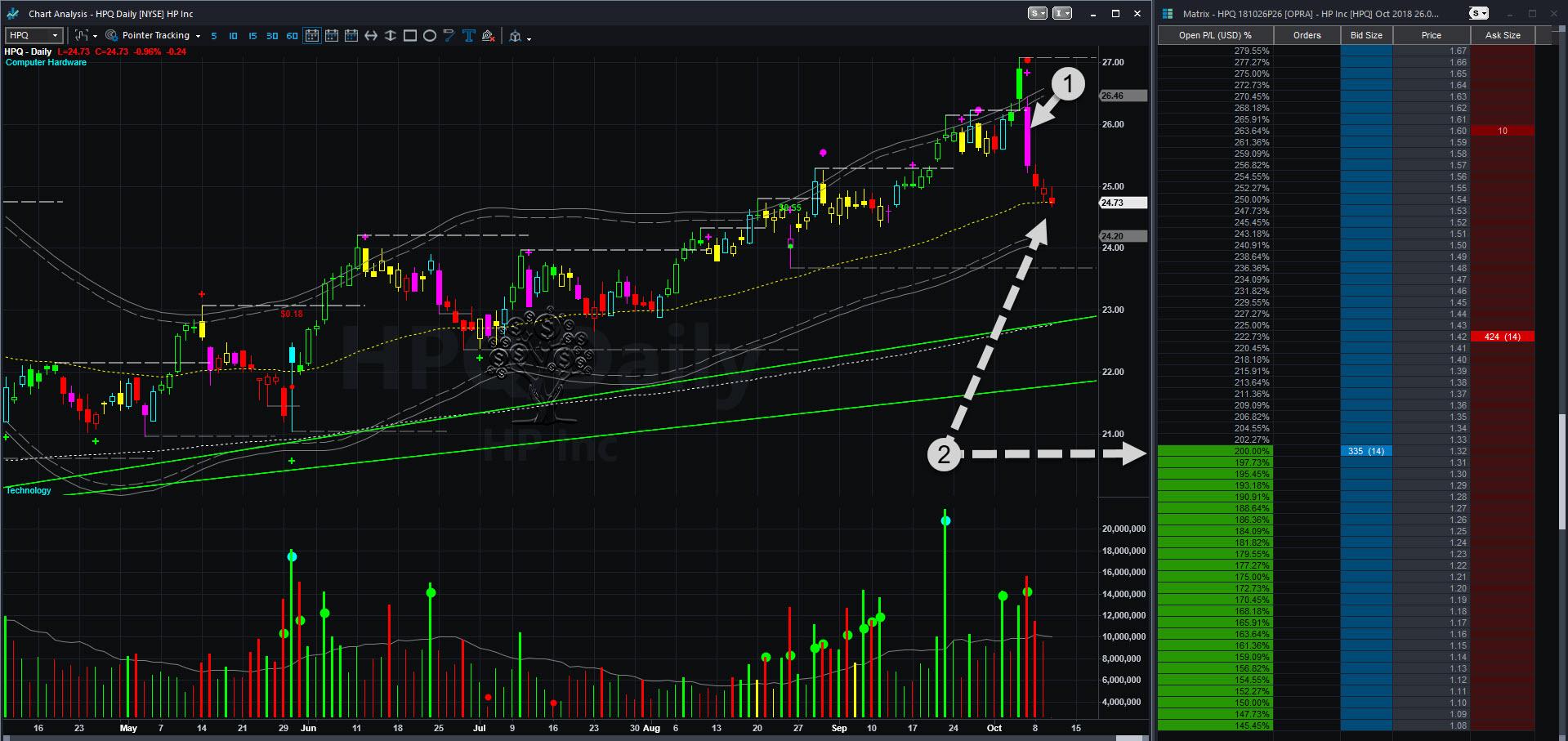 hpq chart 2018-10-10_11-16-59.jpg
