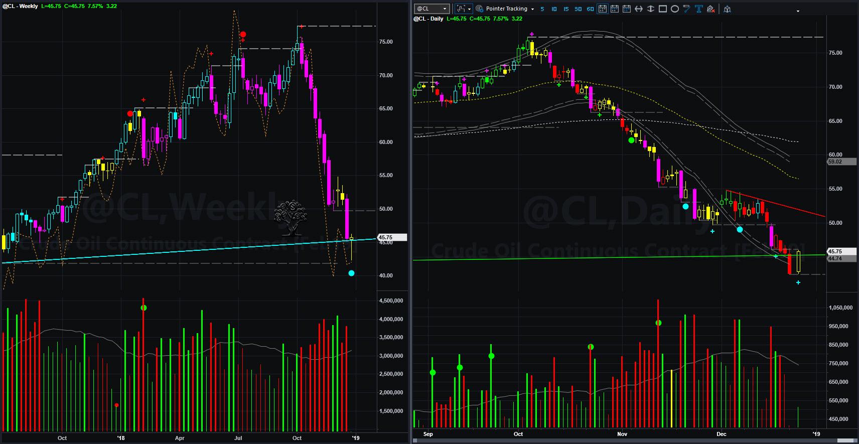 CL chart 2018-12-26_12-58-12.jpg