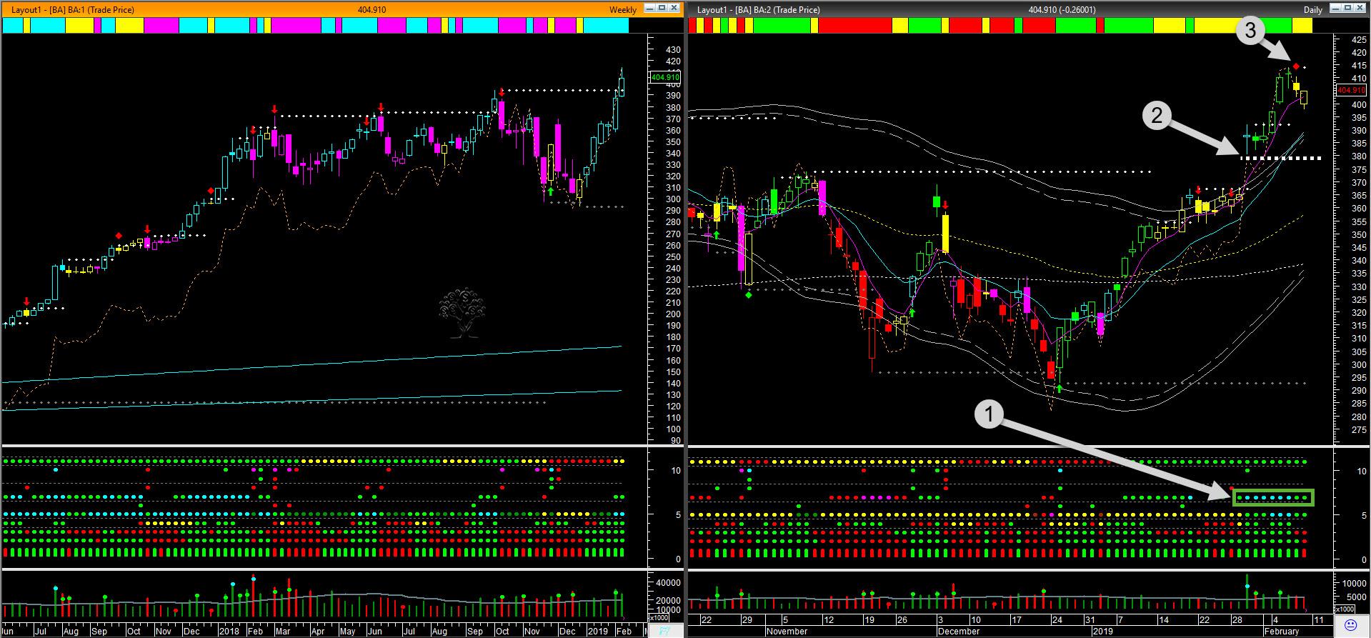 BA Chart 2019-02-09_19-28-44.jpg
