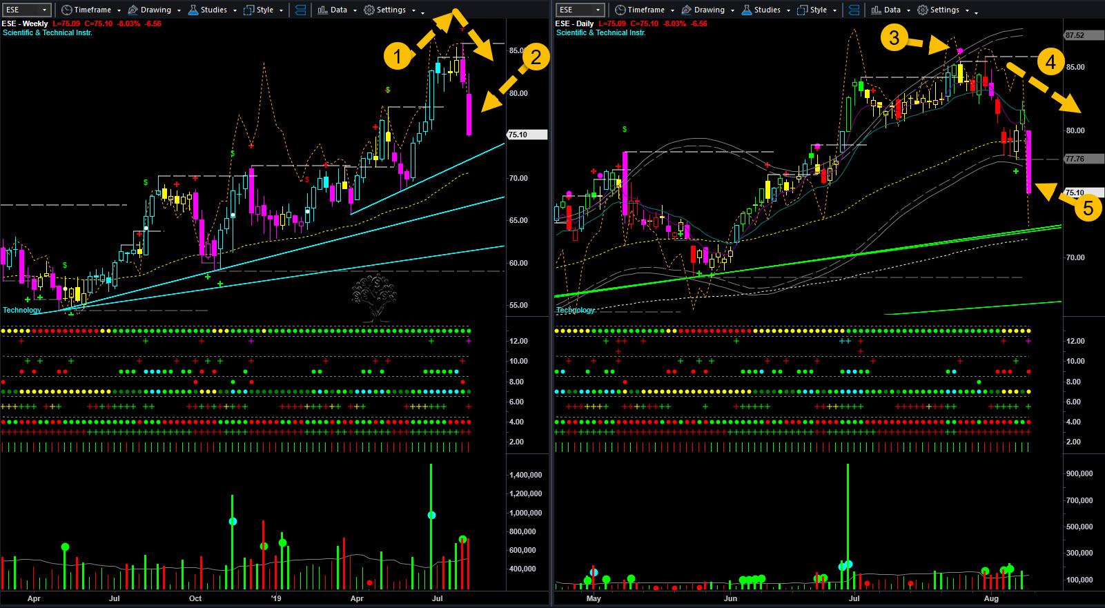 ese chart 2019-08-09_10-11-16.jpg