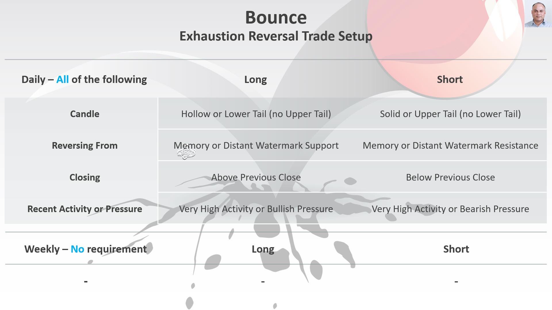 bounce checklist.jpg