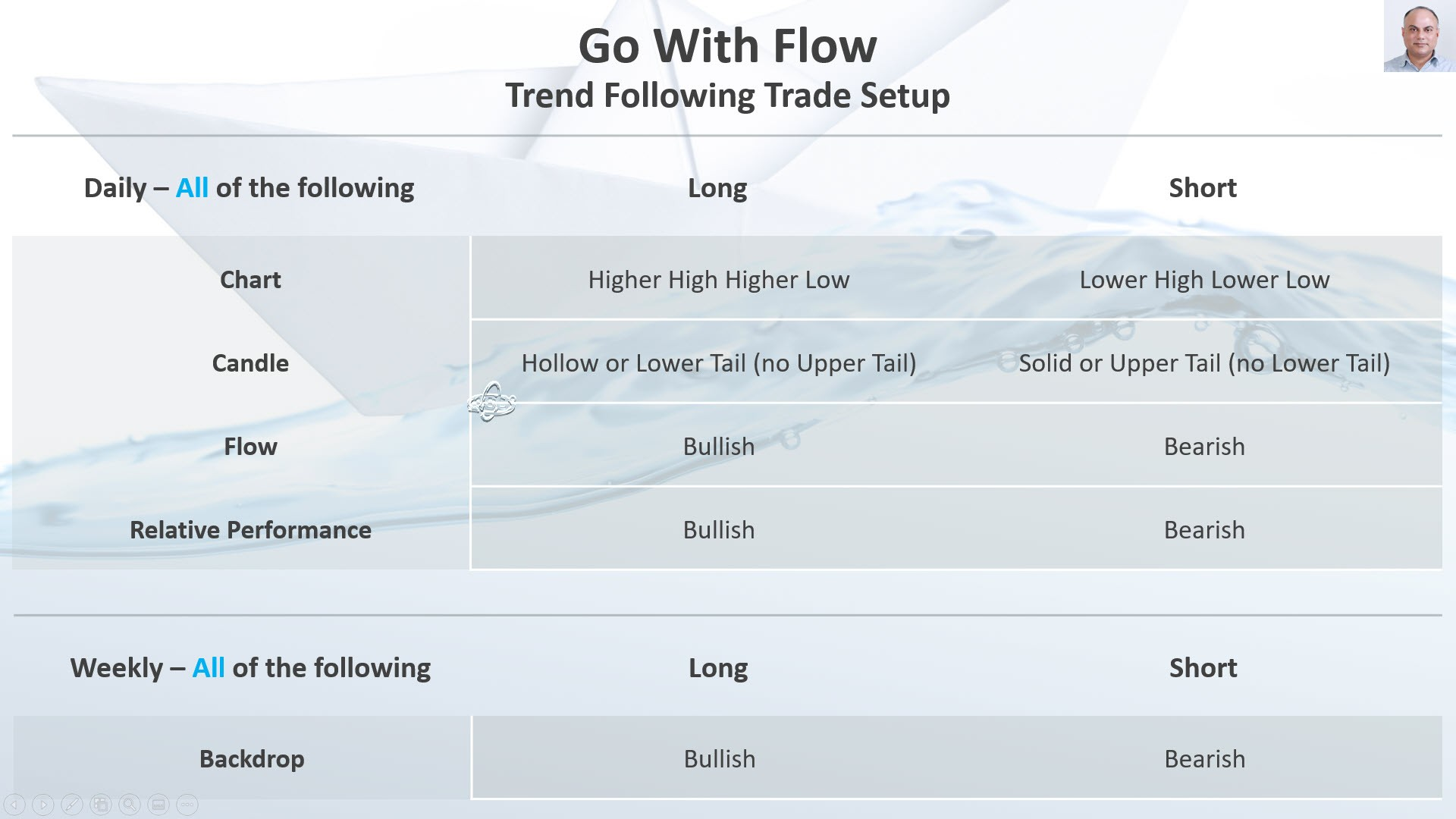 go with flow checklist.jpg