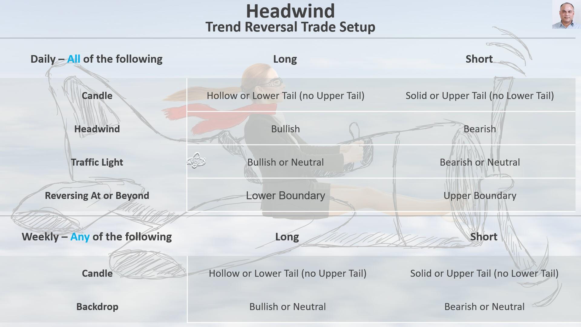 headwind checklist.jpg