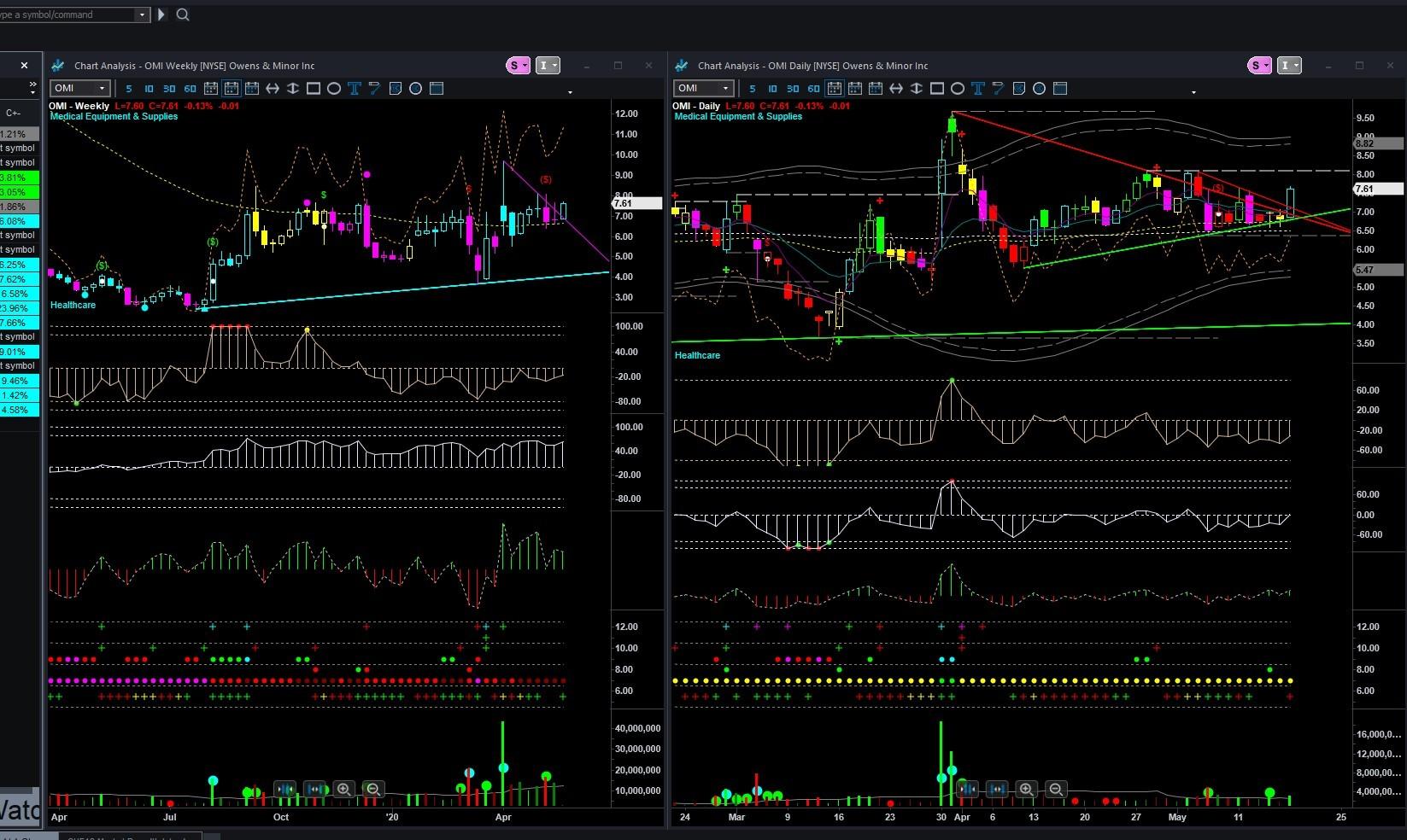 chart bounce breakout.jpg