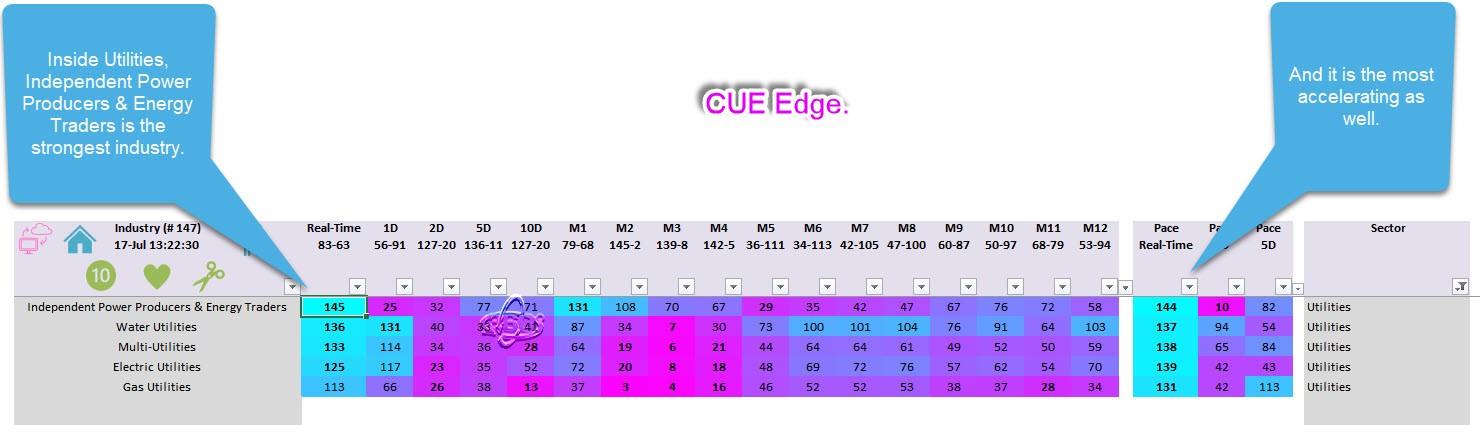 4 0  Industry Scorecard.jpg