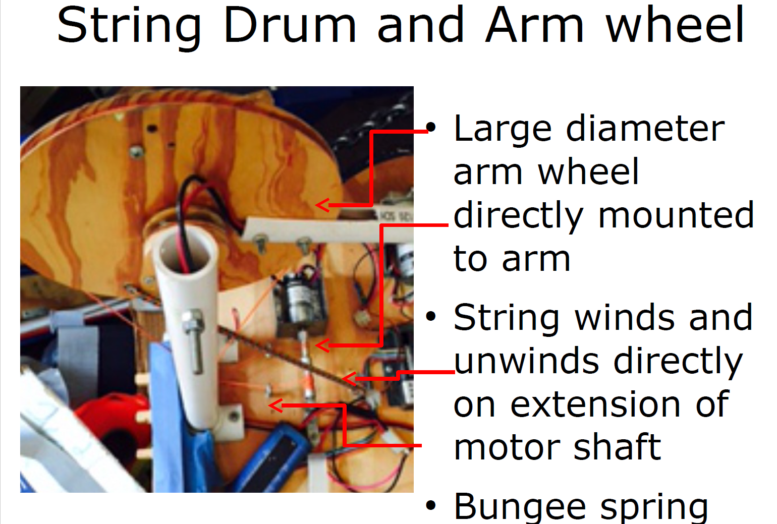 arm_wheel.PNG