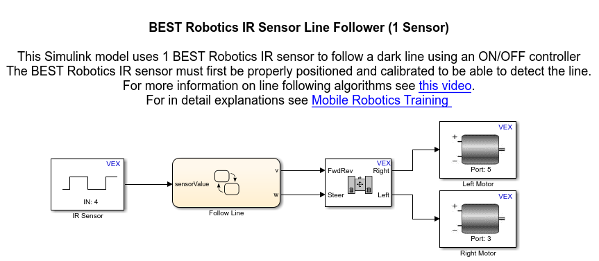 Simulink_LineFollowing1.png