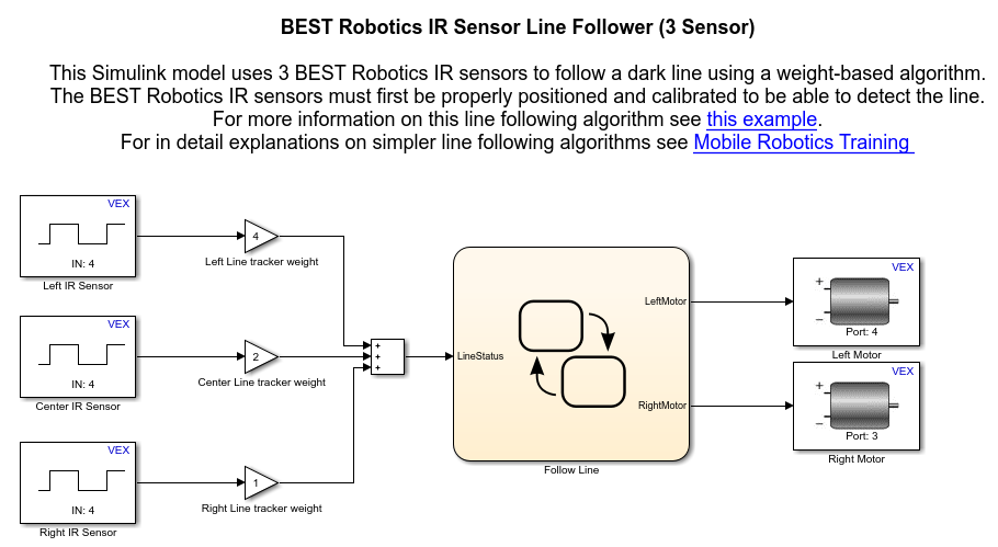 Simulink_LineFollowing3.png