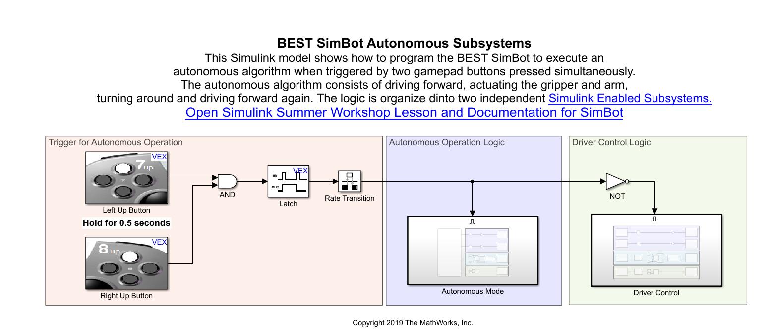 Autonomous_subsystems.png