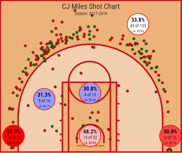 cj shot selection.png