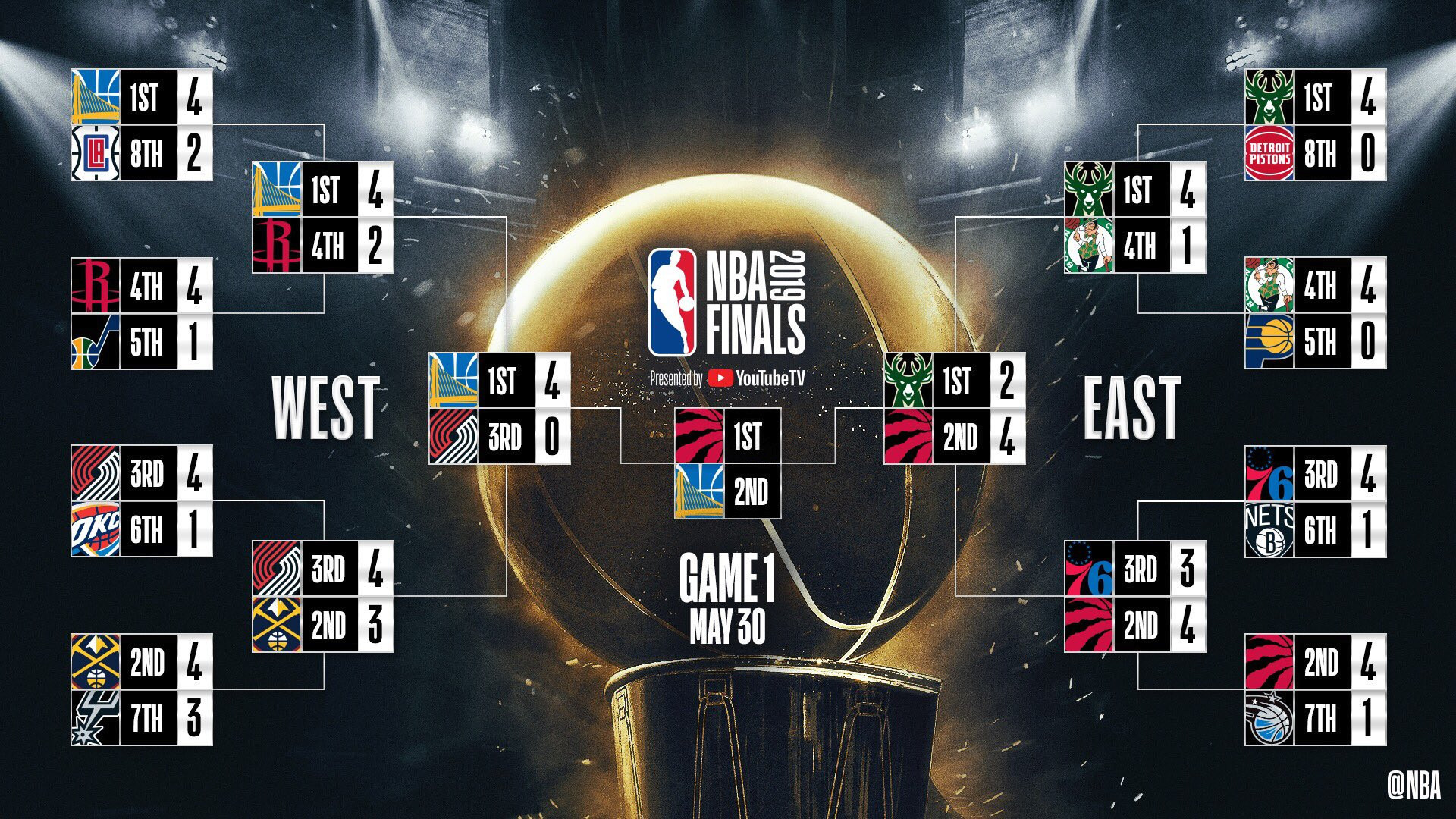 2019_NBA_bracket__fixed.jpg