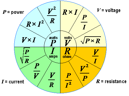 Ohms-Law-Formula-Wheel.png
