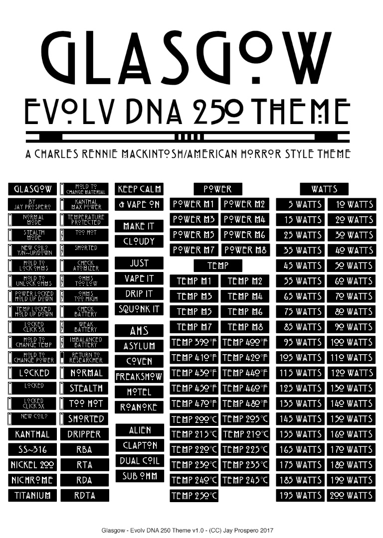 Glasgow DNA 250 Theme copy.jpg
