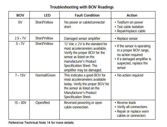 BOV Readings.jpg